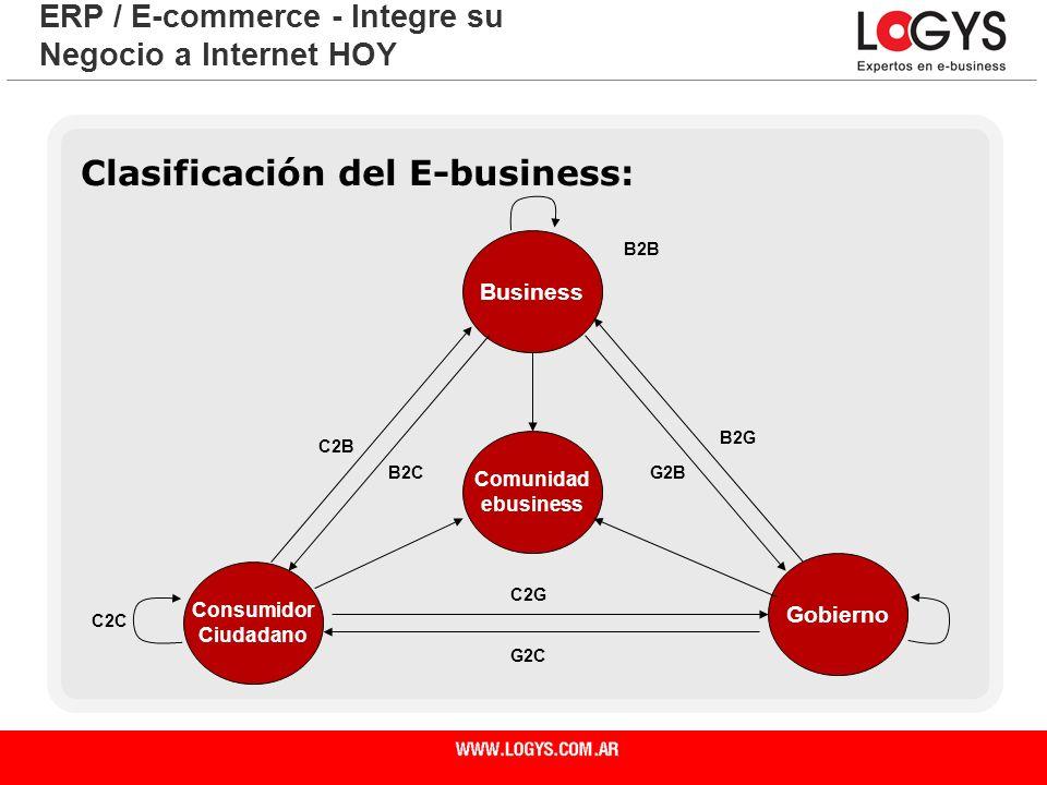 Clasificación del E-business: