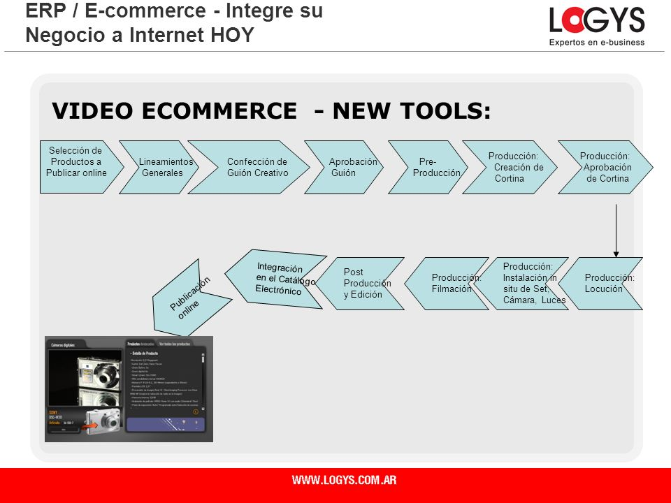 ERP / E-commerce - Integre su Negocio a Internet HOY