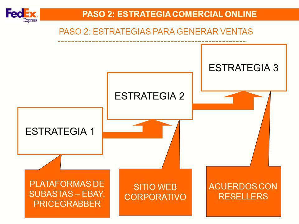 PASO 2: ESTRATEGIA COMERCIAL ONLINE