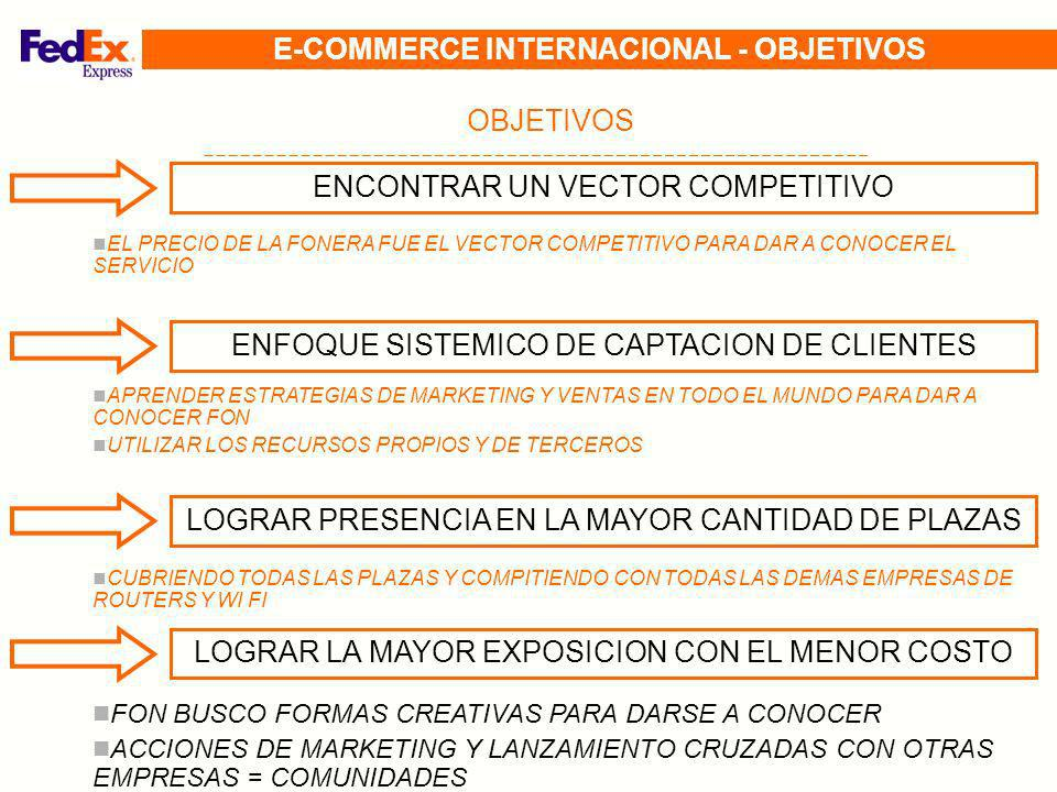 E-COMMERCE INTERNACIONAL - OBJETIVOS