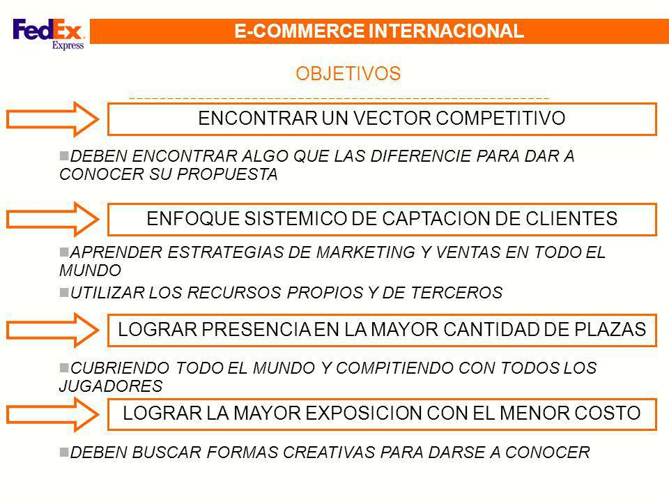 E-COMMERCE INTERNACIONAL