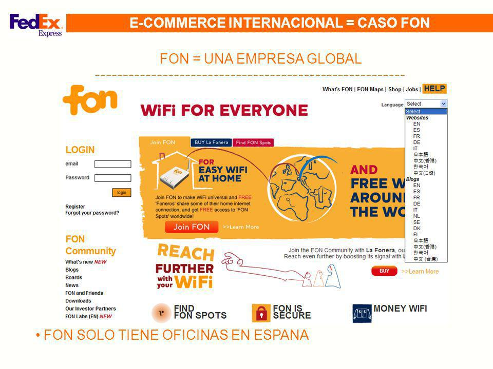 E-COMMERCE INTERNACIONAL = CASO FON