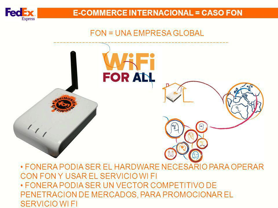 E-COMMERCE INTERNACIONAL = CASO FON