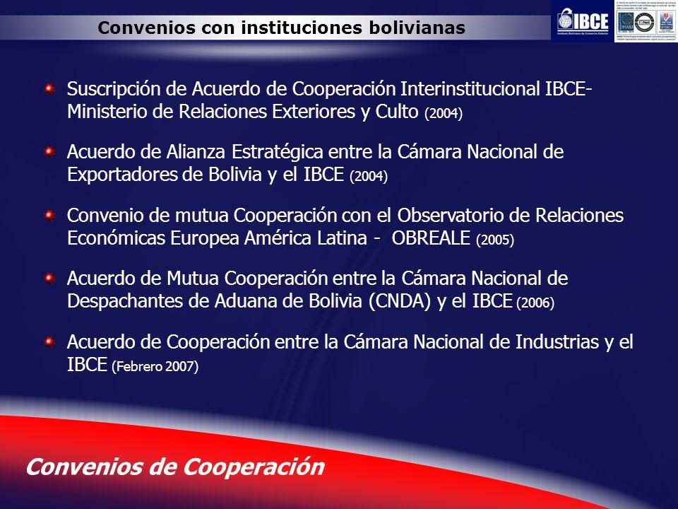 Convenios con instituciones bolivianas