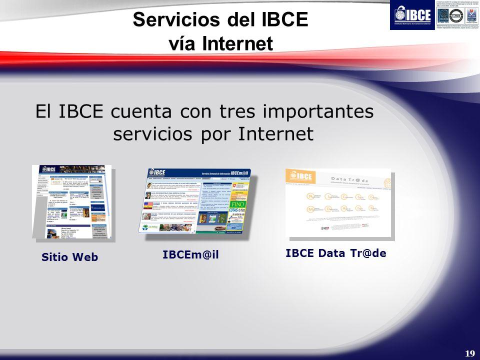 Servicios del IBCE vía Internet