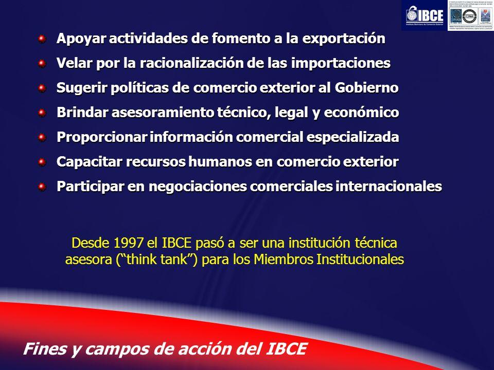 Fines y campos de acción del IBCE