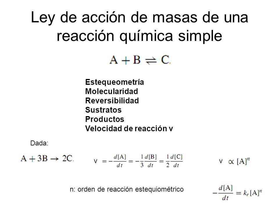 Ley de acción de masas de una reacción química simple