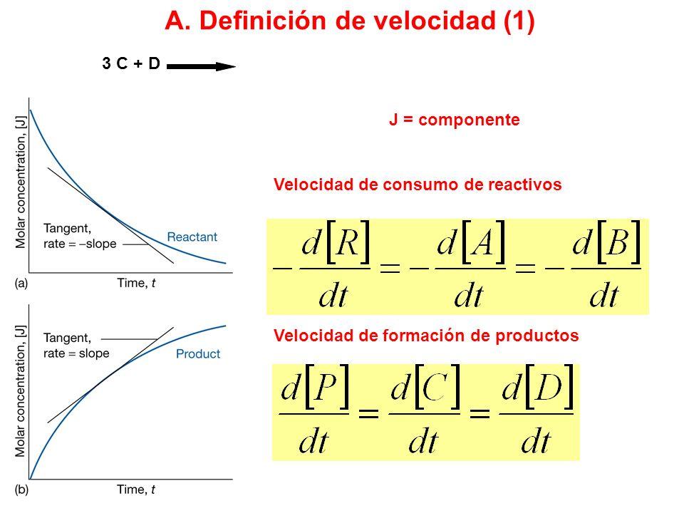 A. Definición de velocidad (1)