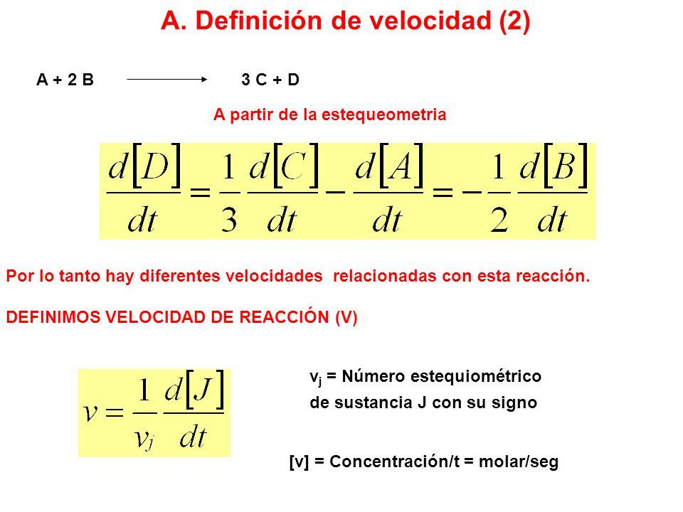 A. Definición de velocidad (2)