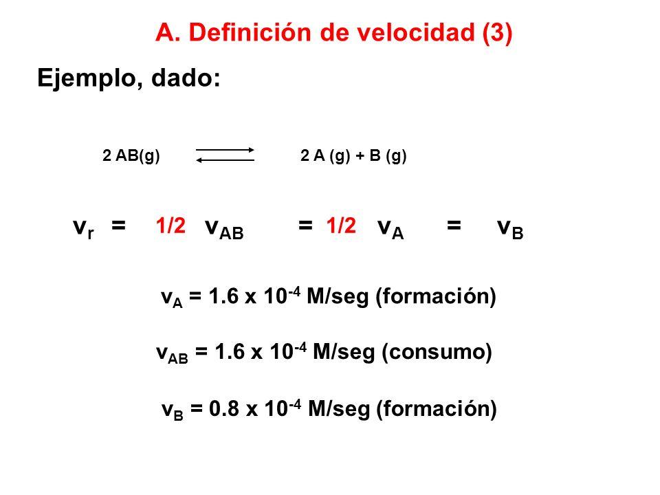 A. Definición de velocidad (3) Ejemplo, dado: 2 AB(g) 2 A (g) + B (g)
