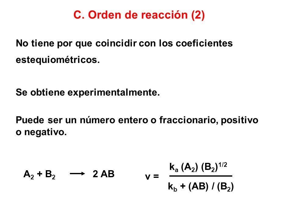 C. Orden de reacción (2) No tiene por que coincidir con los coeficientes estequiométricos. Se obtiene experimentalmente.