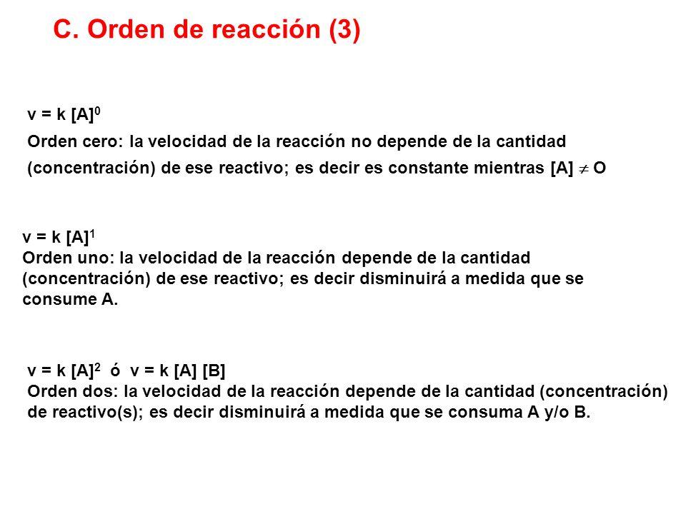 C. Orden de reacción (3)