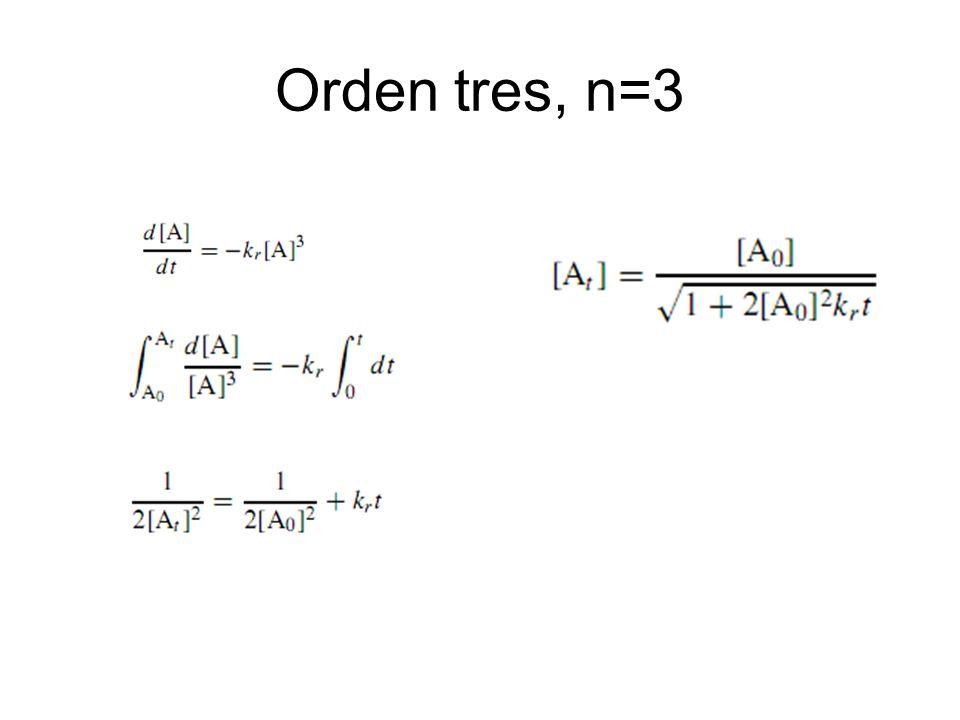 Orden tres, n=3