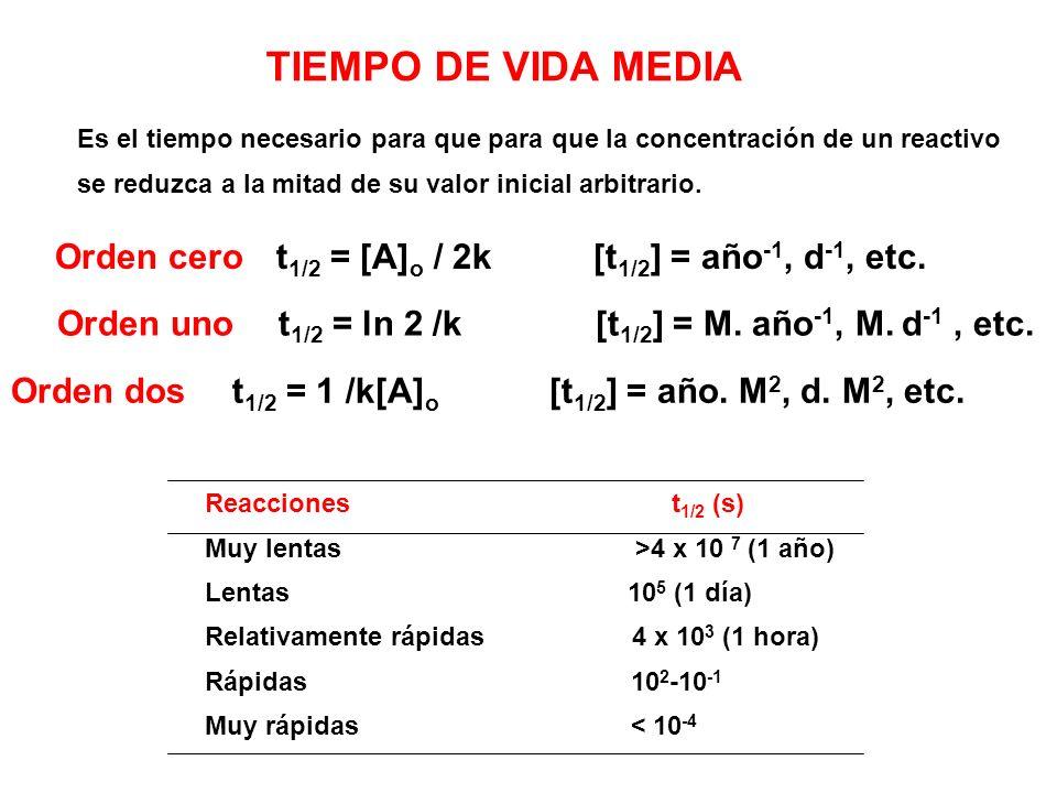TIEMPO DE VIDA MEDIA Es el tiempo necesario para que para que la concentración de un reactivo se reduzca a la mitad de su valor inicial arbitrario.