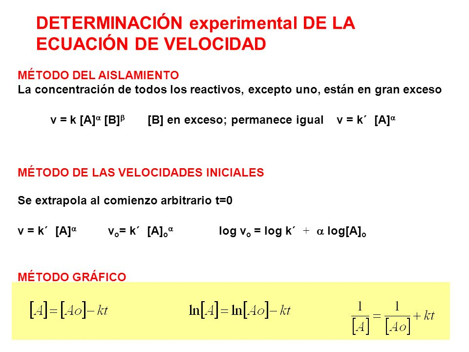 DETERMINACIÓN experimental DE LA ECUACIÓN DE VELOCIDAD