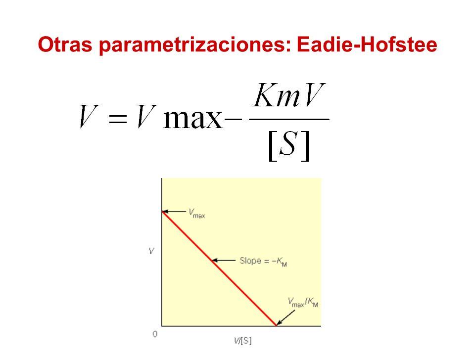 Otras parametrizaciones: Eadie-Hofstee