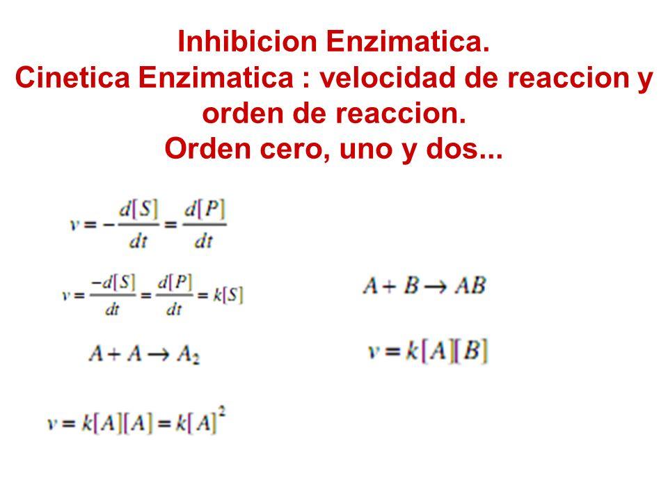 Inhibicion Enzimatica