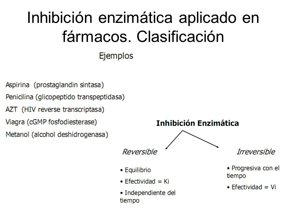 Inhibición enzimática aplicado en fármacos. Clasificación