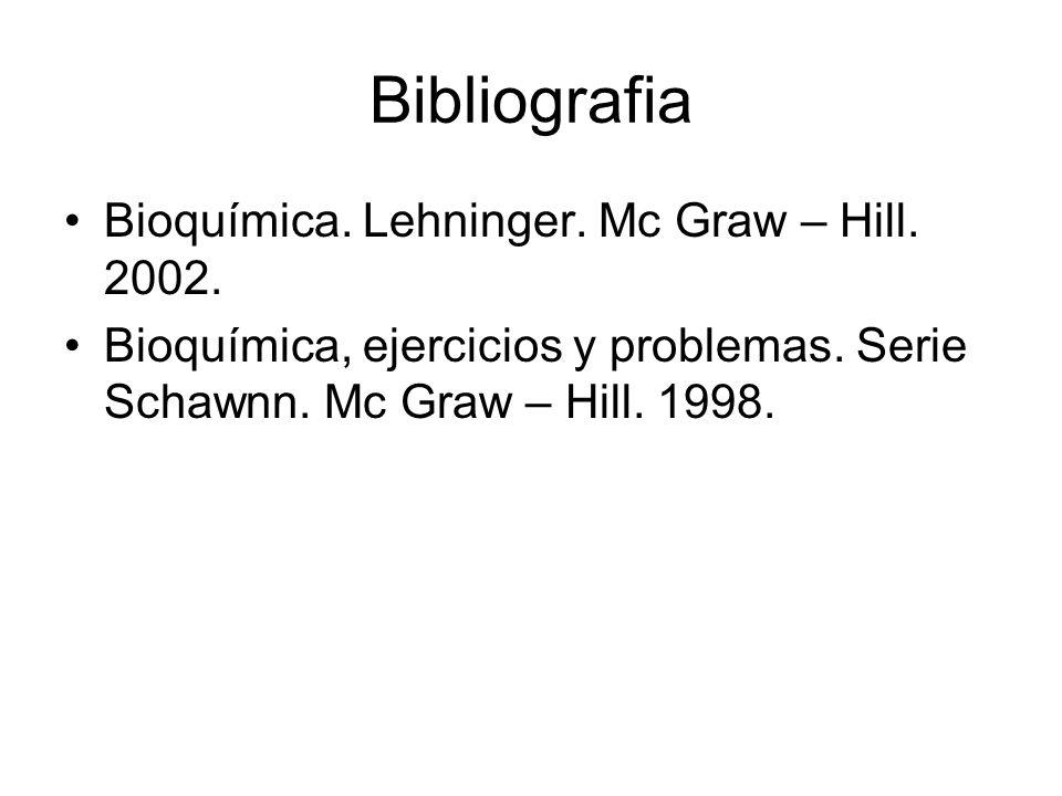 Bibliografia Bioquímica. Lehninger. Mc Graw – Hill. 2002.