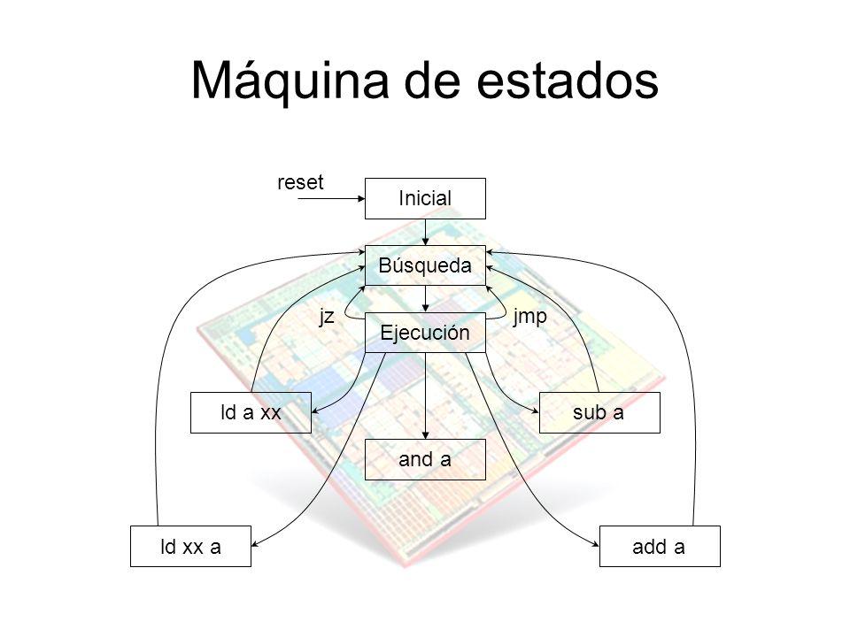 Máquina de estados jz Inicial Búsqueda Ejecución and a sub a ld a xx