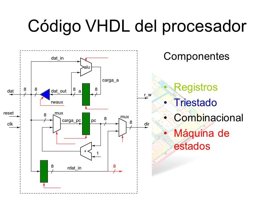 Código VHDL del procesador