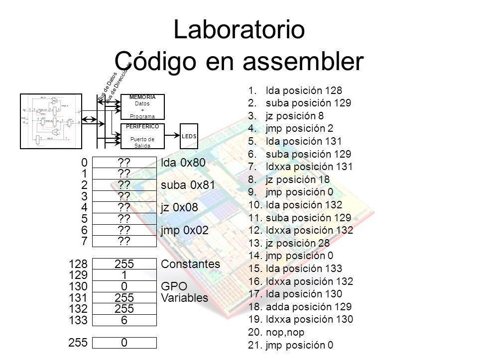 Laboratorio Código en assembler
