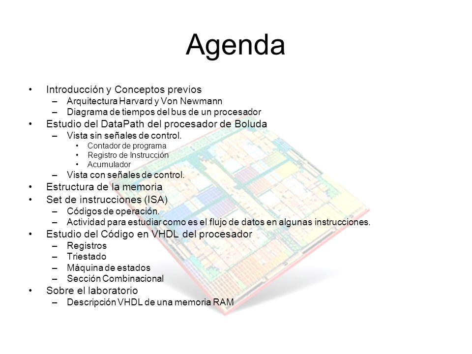 Agenda Introducción y Conceptos previos