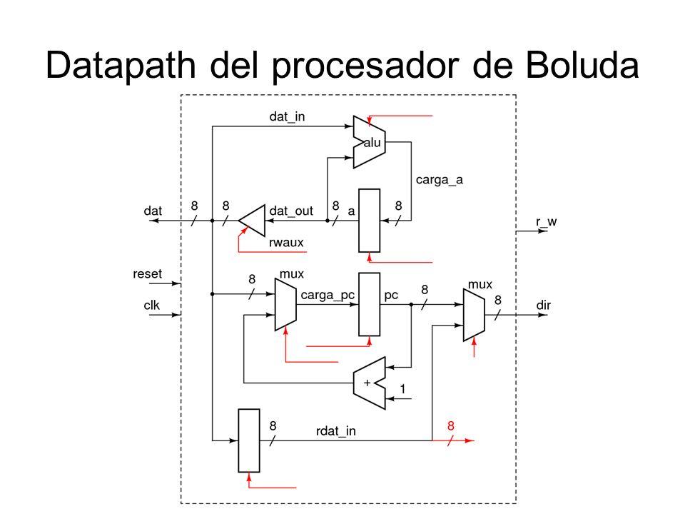 Datapath del procesador de Boluda