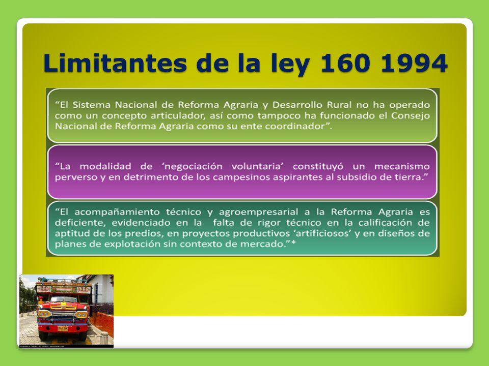 Limitantes de la ley 160 1994