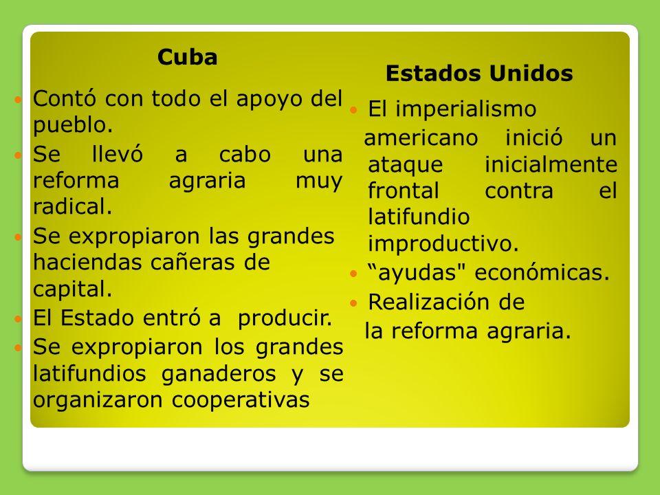 Cuba Estados Unidos. Contó con todo el apoyo del pueblo. Se llevó a cabo una reforma agraria muy radical.