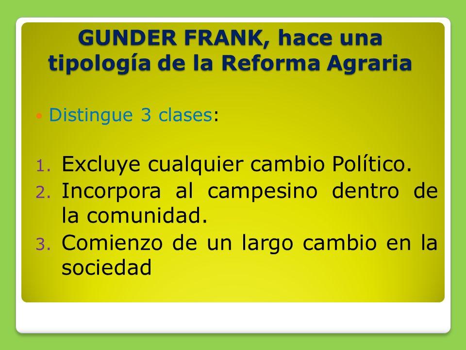 GUNDER FRANK, hace una tipología de la Reforma Agraria