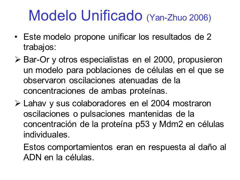 Modelo Unificado (Yan-Zhuo 2006)