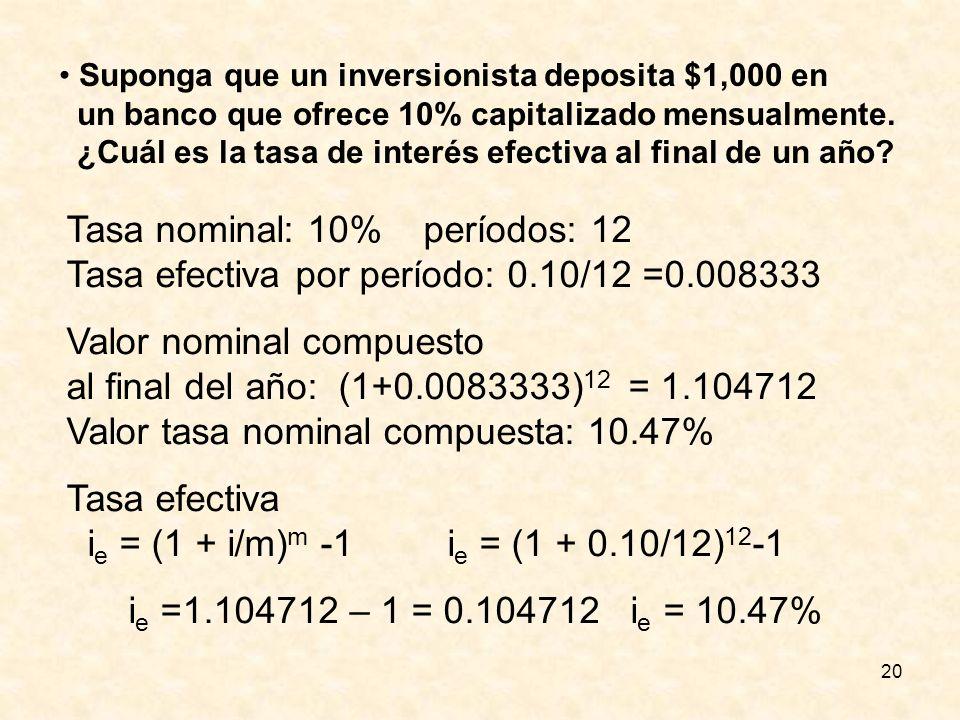 Tasa nominal: 10% períodos: 12