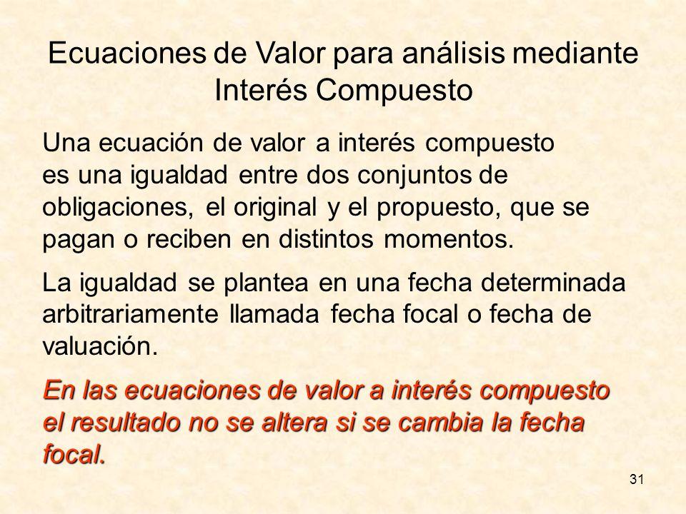 Ecuaciones de Valor para análisis mediante
