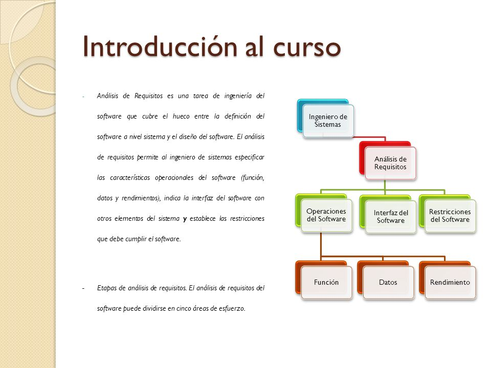 Introducción al curso Tip: Add your own speaker notes here.