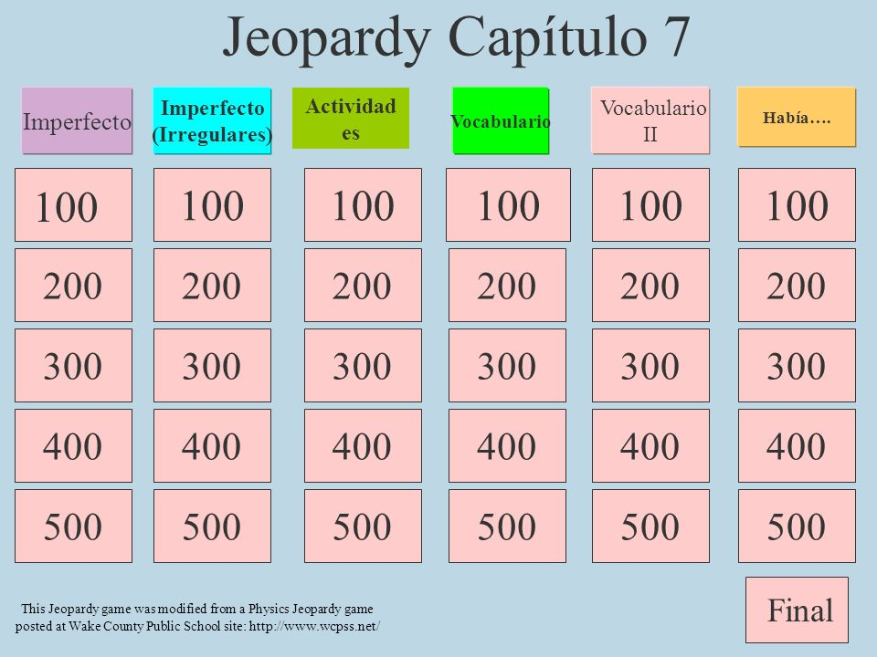 Jeopardy Capítulo 7 Imperfecto. Imperfecto. (Irregulares) Actividades. Vocabulario. Vocabulario.