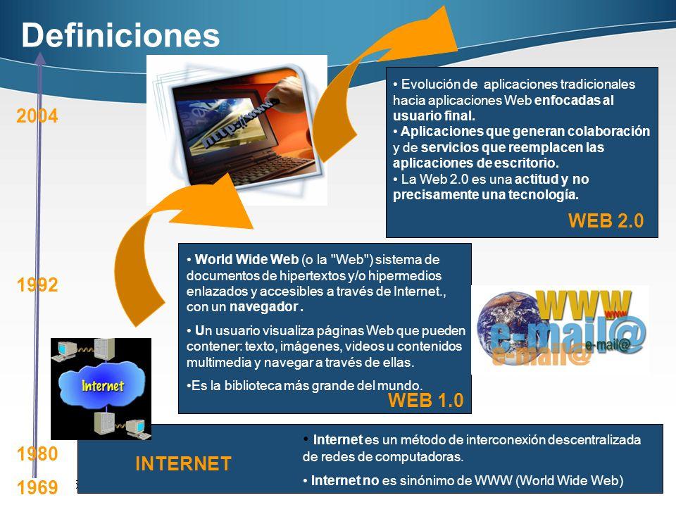 Definiciones 2004 1992 WEB 2.0 1980 1969 WEB 1.0 INTERNET