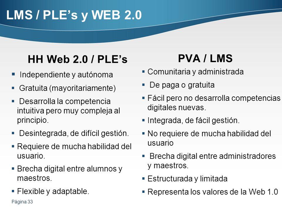 LMS / PLE's y WEB 2.0 HH Web 2.0 / PLE's PVA / LMS