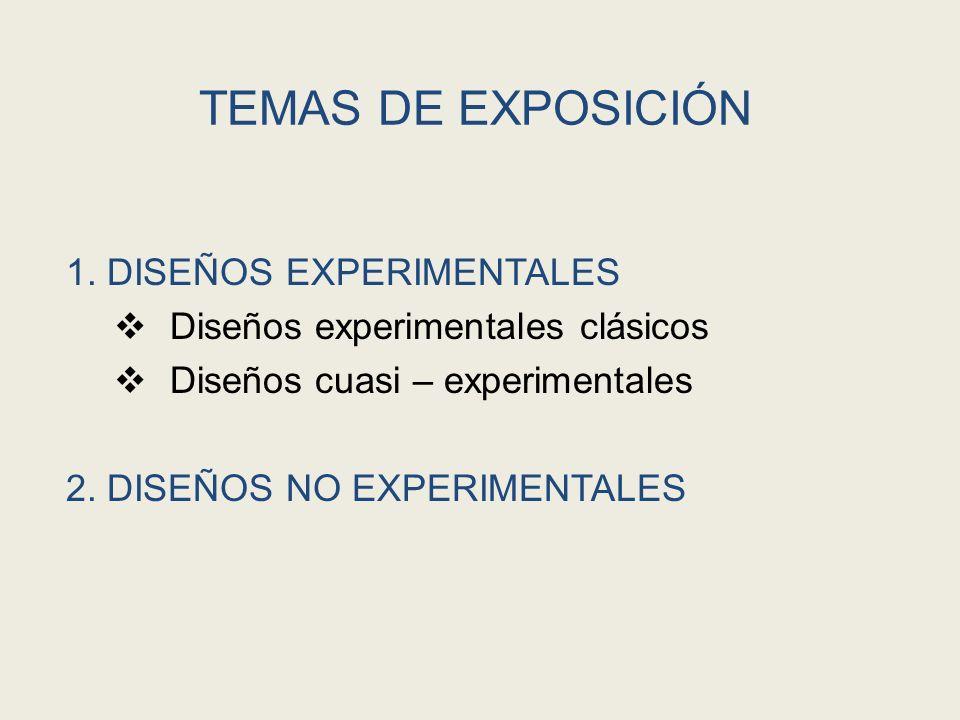 TEMAS DE EXPOSICIÓN 1. DISEÑOS EXPERIMENTALES
