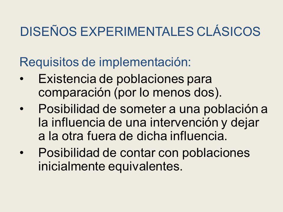 DISEÑOS EXPERIMENTALES CLÁSICOS