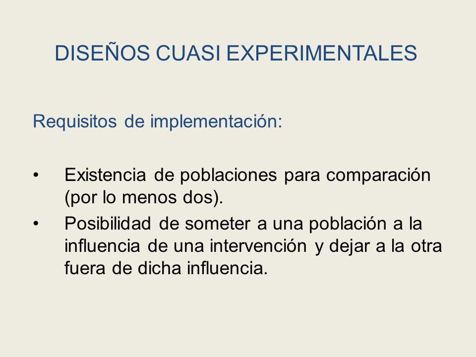 DISEÑOS CUASI EXPERIMENTALES