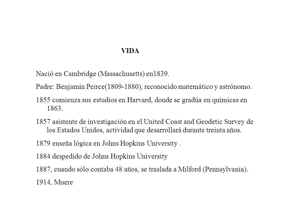 VIDA Nació en Cambridge (Massachusetts) en1839. Padre: Benjamín Peirce(1809-1880), reconocido matemático y astrónomo.