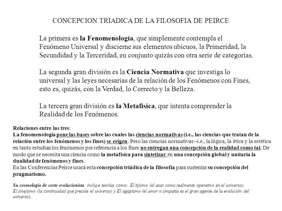 CONCEPCION TRIADICA DE LA FILOSOFIA DE PEIRCE