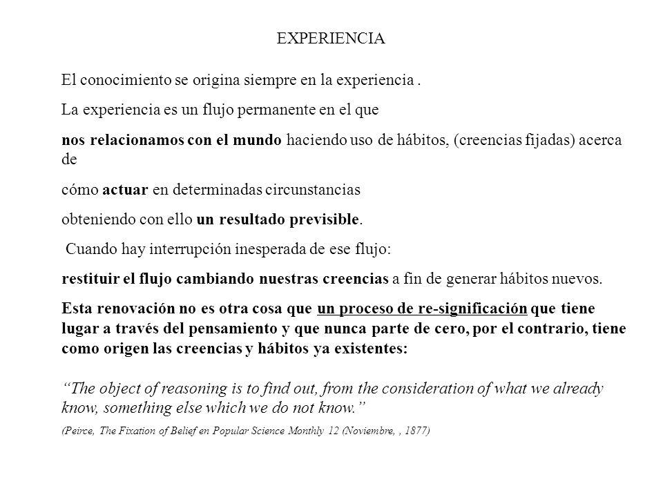 El conocimiento se origina siempre en la experiencia .