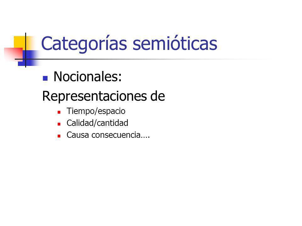 Categorías semióticas