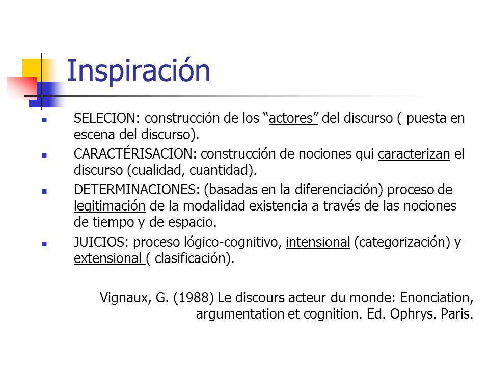Inspiración SELECION: construcción de los actores del discurso ( puesta en escena del discurso).
