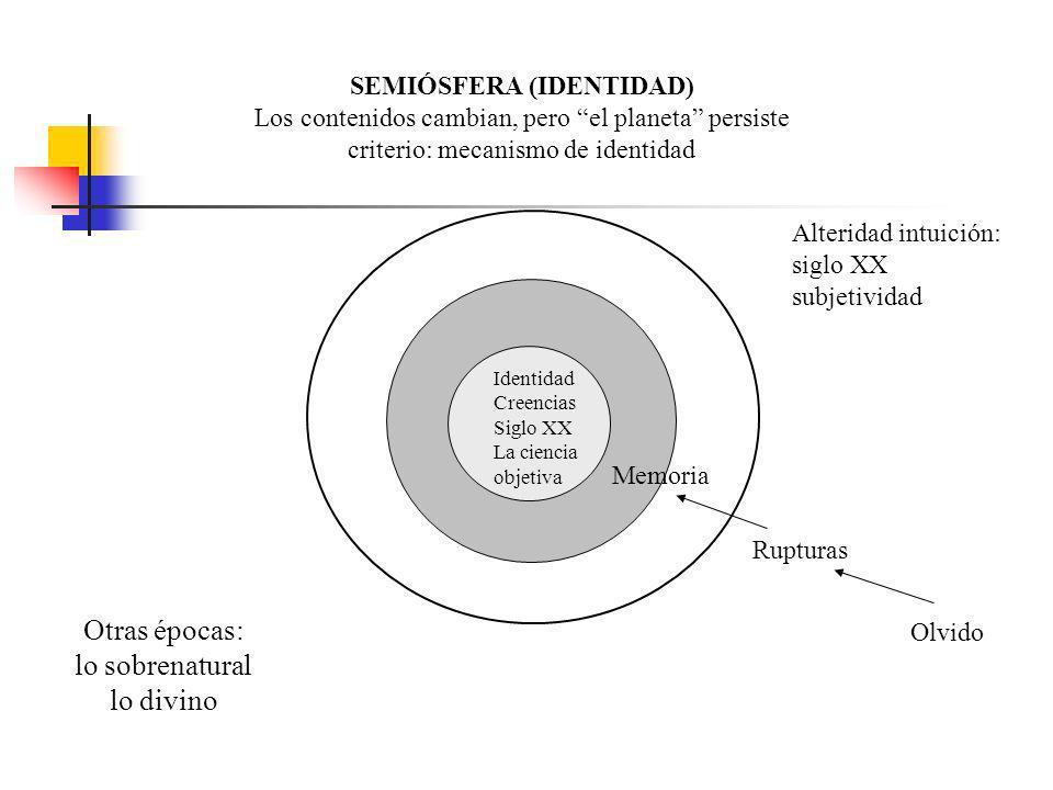 SEMIÓSFERA (IDENTIDAD)