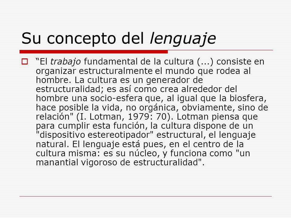 Su concepto del lenguaje