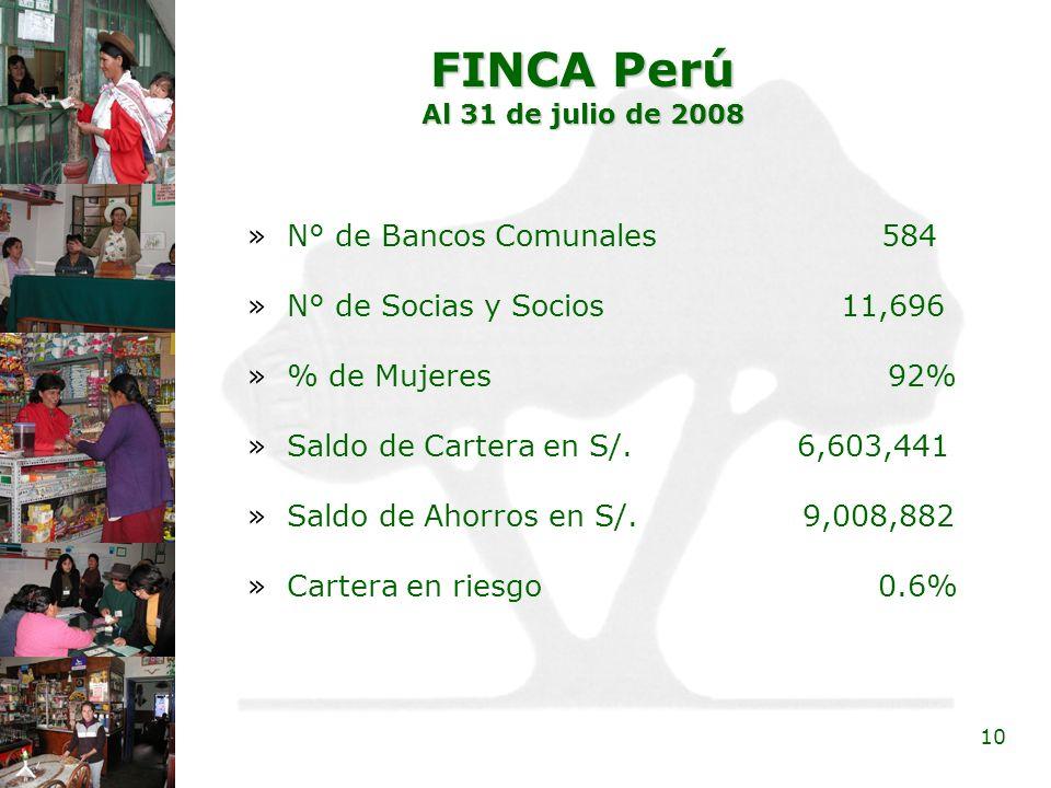 FINCA Perú N° de Bancos Comunales 584 N° de Socias y Socios 11,696