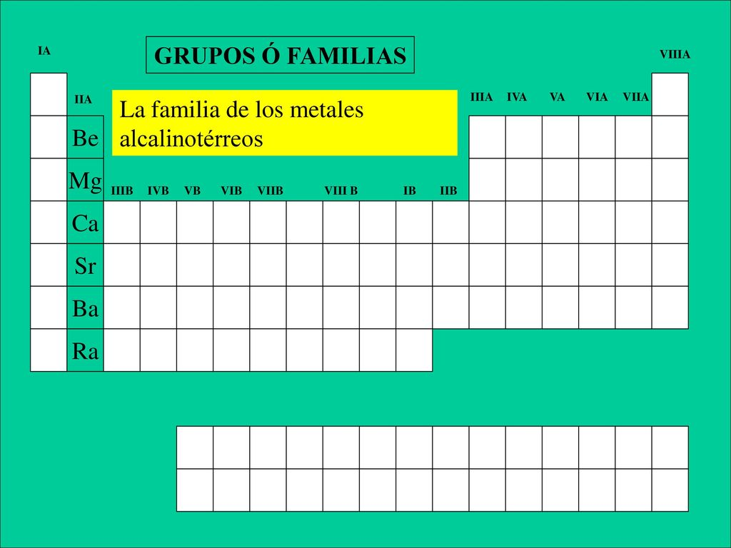 Tabla periodica filetype ppt image collections periodic table and tabla periodica en ppt gallery periodic table and sample with full grupos tabla periodica alcalinos alcalinoterreos urtaz Gallery